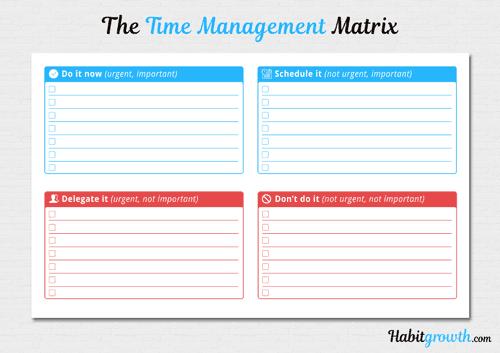 Time Management Matrix Free Template
